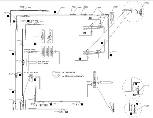 Регулировка фурнитуры SIEGENIA-AUBI A300