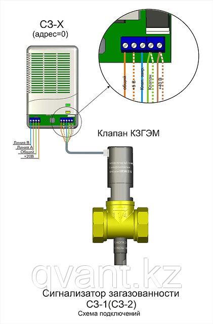 Системы автоматического контроля загазованности Ду15 СЗ-1.