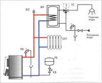 котел твердотопливный обвязка схема - Схемы.