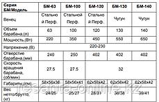 Бетономешалка ВИХРЬ БМ-63, фото 3