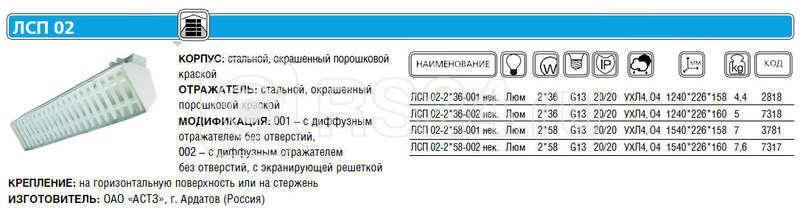 Светильник ЛСП02-2х58-002 нек.
