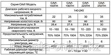 Сварочный аппарат РЕСАНТА САИ-220 ПН (от 140 Вольт), фото 3