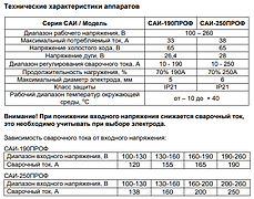Сварочный аппарат РЕСАНТА САИ 190 ПРОФ (от 100 Вольт), фото 2