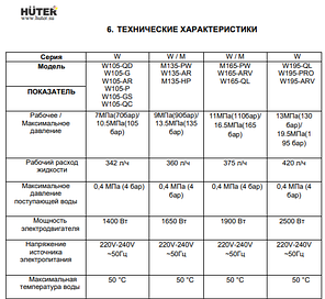 Мойка HUTER W135-AR, фото 2