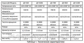 Ударная дрель Вихрь ДУ-550Б, фото 2