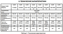 Угловая шлифмашина (болгарка) ВИХРЬ УШМ-125/1100, фото 3