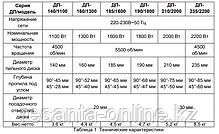 Циркулярная (дисковая) пила Вихрь ДП-160/1300, фото 3