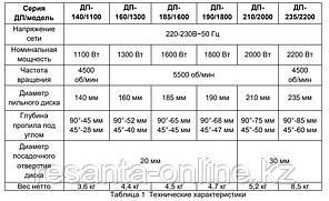 Циркулярная (дисковая) пила Вихрь ДП-190/1800, фото 2