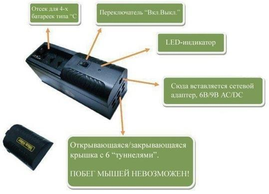 http://www.otpugiwateli.ru/images/fancybox/grizuni/antirats-190-1.jpg