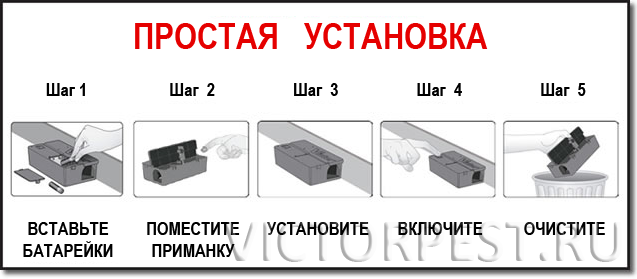 http://www.otpugiwateli.ru/images/electronic-mouse-trap-description2.png