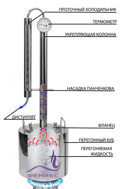 https://msmag.ru/wa-data/public/shop/img/feniks_kristall_10-litrov1-2.jpg