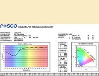 Rosco E007 PALE YELLOW светофильтр, метр, фото 1