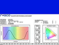 Rosco E068 SKY BLUE светофильтр, фото 1