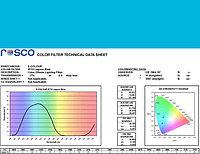 Rosco E172 LAGOON BLUE светофильтр