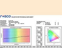 Rosco E188 COSMETIC HIGHLIGHT светофильтр, фото 1