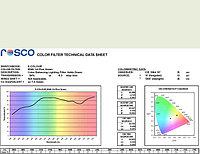 Rosco E246 1/4 PLUS GREEN светофильтр, фото 1