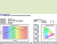 Rosco E245 HALF PLUS GREEN светофильтр, фото 1