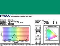 Rosco E124 DARK GREEN светофильтр метр, фото 1