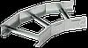 Поворот лестничный на 45 гр. 80х500 R300 HDZ IEK