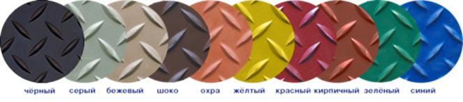 ЁЛОЧНОЕ покрытие 3,0мм*1500*10000мм , КРАСНЫЙ
