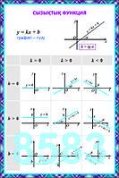 Плакаты по алгебре 7 класс, фото 1