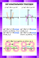Плакаты по алгебре 9 класс, фото 1