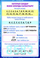 Плакаты по математике 5 класс, фото 1
