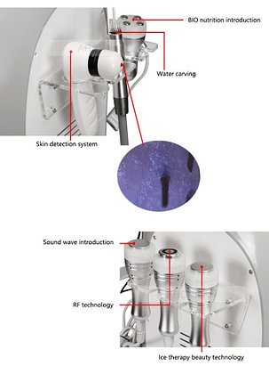 Аппарат 7 в 1 с арома терапией , фото 2