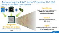 Supermicro® запускает новую линейку серверов малой мощности на базе процессоров Intel® Xeon® серии D-1500