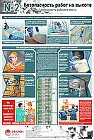 Безопасность работ на высоте ред. 2016г. Лист №2 Безопасность рабочего места.