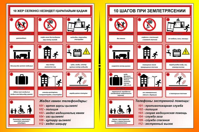 Стенды по действиям при землетрясении