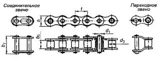 Цепь шаг 25,4 однорядная L = 1,75 м (ПР-25,4)