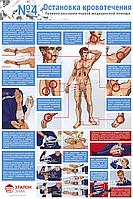 Правила оказания первой медицинской помощи ред. 2016г.(6 листов.) Лист №4 Остановка кровотечения