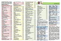 Гликемический Индекс (ГИ)