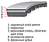 47X13 1000 ремень Optibelt Vario Power