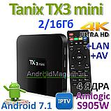TV приставка Android TV Box Tanix TX3 Mini 2gb/16gb, фото 4