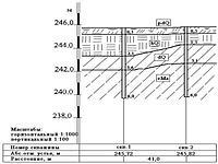 Геология площади
