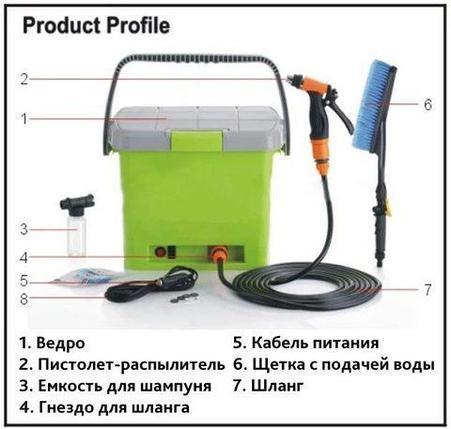 Комплект для мойки автомобиля «Ведро-кешер» высокого давления MG-CW001, фото 2