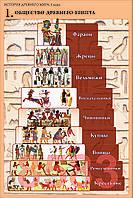 Плакаты История древнего мира 5 класс, фото 1