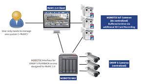 Сетевой видеорестратор Mobotix Mx-S-NAS4A-16, фото 2