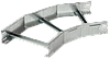 Поворот лестничный на 45 гр. 100х300 R300 HDZ IEK