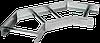 Поворот лестничный на 90 гр. 80х400 R300 HDZ IEK