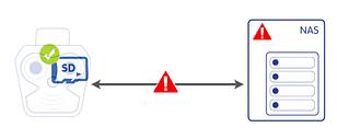 Защиту данных с помощью MOBOTIX