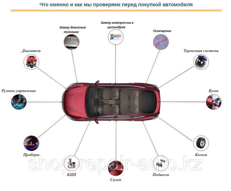 Комплексная диагностика - оценка автомобиля перед покупкой г. Нур-Султан (Астана)