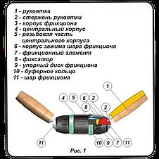 Тренажер Сотского Бизон-1 Классик. Эспандер - Бизон Сотского, фото 2
