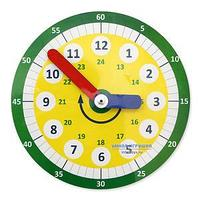 Часы Б.П. Никитина