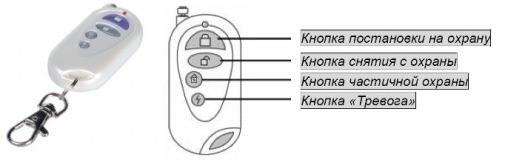 Пульт дистанционного управления (брелок)