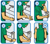 Как хирург моет руки перед операцией?