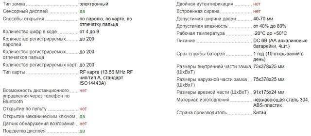 Характеристики врезного электронного биометрического кодового замка на дверь Selock FP