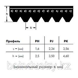 Поликлиновые ремни